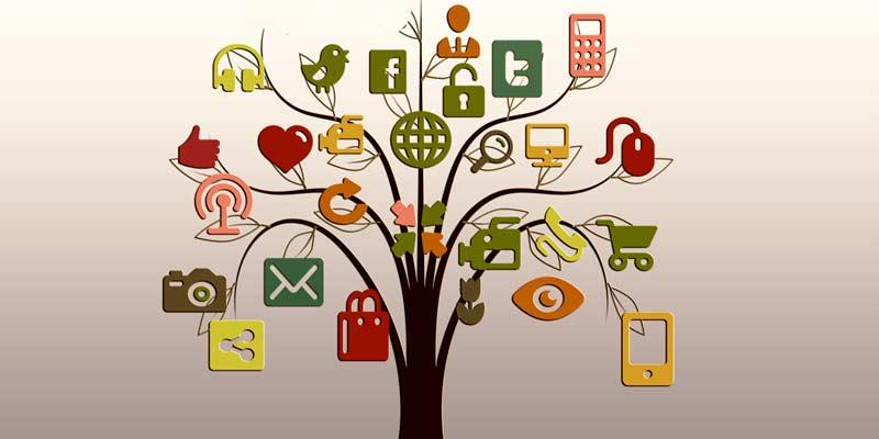 Redes Sociales Y Herramientas 2.0 En La Gestion Comercial
